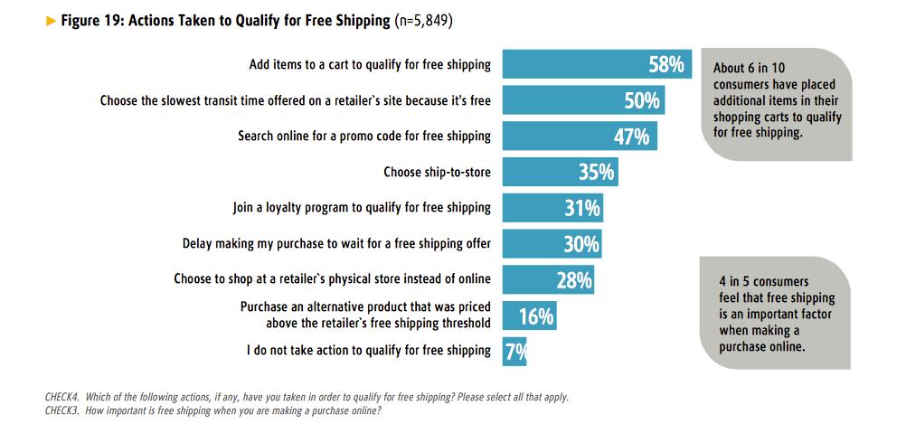 https___www_ups_com_media_en_2014-UPS-Pulse-of-the-Online-Shopper_pdf
