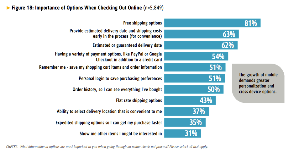 https___www_ups_com_media_en_2014-UPS-Pulse-of-the-Online-Shopper_pdf_2